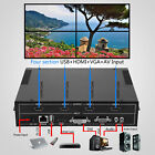 2x2 TV22 4 Channel Video Wall Controller Processor HDMI Outputs AV FLV 1080P