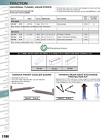 """2009-2009 SkI-Doo Gtx 500ss Tunnel Wear Strip SkI-Doo 57.50"""" Garland 232731"""