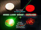 Blue + Green Laser Target 2 Inch/50mm Diameter - Glows Red when struck-with case