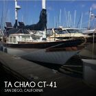 1971 Ta Chiao CT-41 Used Bose