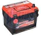 Odyssey Battery 75/86-PC1230 Extreme Battery