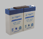REPLACEMENT BATTERY FOR BAXTER FLO-GARD 8100 INFUSION PUMP