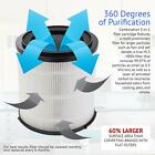 Air Purifier Large Cold Fan Washable Odor UV Sanitizer Hot Filter Conditioner