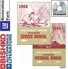Bishko Service Manual DVD 12497
