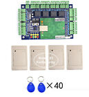 Web Browse Access Control Board Panel + 4x RFID Card Reader For 4 Doors