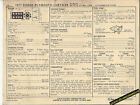 1971 DODGE-PLYMOUTH-CHRYSLER 383 ci/ 300 hp Engine Car SUN ELECTRONIC SPEC SHEET
