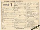 1971 AMERICAN MOTORS AMC 135 hp / 232 ci 6 Cyl. Car SUN ELECTRONIC SPEC SHEET