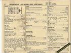 1973 PONTIAC ALL MODELS 400 ci / 200-230 hp Engine Car SUN ELECTRONIC SPEC SHEET