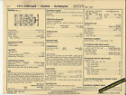 1973 DODGE PLYMOUTH CHRYSLER 440 ci / 280 hp V8 Car SUN ELECTRONIC SPEC SHEET
