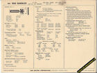 1968 RAMBLER 6 Cylinder 232ci 145/155 hp Engine Car SUN ELECTRONIC SPEC SHEET