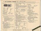 1969 OLDSMOBILE TORONADO ROCKET 455 ci 375-400 hp Car SUN ELECTRONIC SPEC SHEET