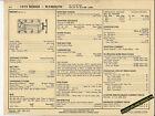 1973 DODGE PLYMOUTH CHRYSLER 360 ci / 170 hp V8 Car SUN ELECTRONIC SPEC SHEET