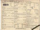 1971 FORD MERCURY METEOR V8 429 ci / 320 hp 2 BBL Car SUN ELECTRONIC SPEC SHEET