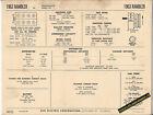 1963 AMC RAMBLER AMBASSADOR SERIES 80 327 ci V8 Car SUN ELECTRONIC SPEC SHEET