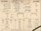 1962 CHEVROLET v8 283 ci BISCAYNE/BEL AIR/IMPALA Car SUN ELECTRONIC SPEC SHEET
