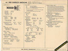 1968 RAMBLER AMERICAN 6 Cyl. 199ci/128 hp Engine Car SUN ELECTRONIC SPEC SHEET