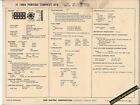 1969 PONTIAC TEMPEST GTO V8 400 ci / 265 hp Car SUN ELECTRONIC SPEC SHEET