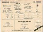 1963 STUDEBAKER 6 Cylinder 170 ci LARK/POLICE/TAXI Car SUN ELECTRONIC SPEC SHEET