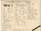 1969 PONTIAC TEMPEST 330 hp/FIREBIRD 325 hp V8 350 Car SUN ELECTRONIC SPEC SHEET