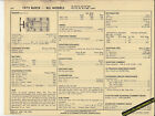 1973 BUICK ALL MODELS V8 225-250 hp / 455 ci Car SUN ELECTRONIC SPEC SHEET