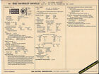 1968 CHEVROLET CHEVELLE V8 327 ci / 250 hp 4 BBL Car SUN ELECTRONIC SPEC SHEET