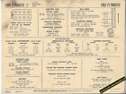 1963 PLYMOUTH TP-2 SAVOY/BELVEDERE/FURY V8 318 ci Car SUN ELECTRONIC SPEC SHEET