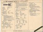 1968 OLDSMOBILE F85 L6 250 ci / 155 hp 6 Cylinder Car SUN ELECTRONIC SPEC SHEET