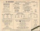 1967 FORD MERCURY V8 428 ci / 345 hp Engine Car SUN ELECTRONIC SPEC SHEET