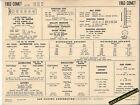 1963 MERCURY COMET 6 Cylinder 144/170 ci Engine Car SUN ELECTRONIC SPEC SHEET