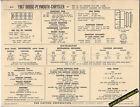 1967 DODGE PLYMOUTH CHRYSLER 383ci/325 hp w/o Air Car SUN ELECTRONIC SPEC SHEET