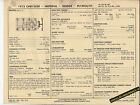 1973 DODGE PLYMOUTH CHRYSLER IMPERIAL 440ci/220 hp Car SUN ELECTRONIC SPEC SHEET