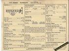 1973 DODGE PLYMOUTH 225 ci / 105 hp 6 Cylinder Car SUN ELECTRONIC SPEC SHEET