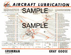 AERONCA DEFENDER-TRAINER AIRCRAFT LUBRICATION CHART CC