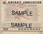 PIPER PACER MODEL PA-20 AIRCRAFT LUBRICATION CHART CC